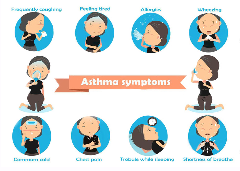 sign and symptoms of asthma